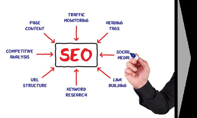 Προώθηση Προϊόντων & Υπηρεσιών στο Internet - Google SEO & Βελτιστοποίηση Προβολής_1